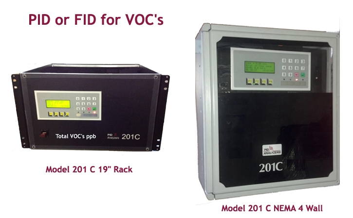 Model 201+ Continuous Monitor for VOC's, Inorganic & Fixed Gases